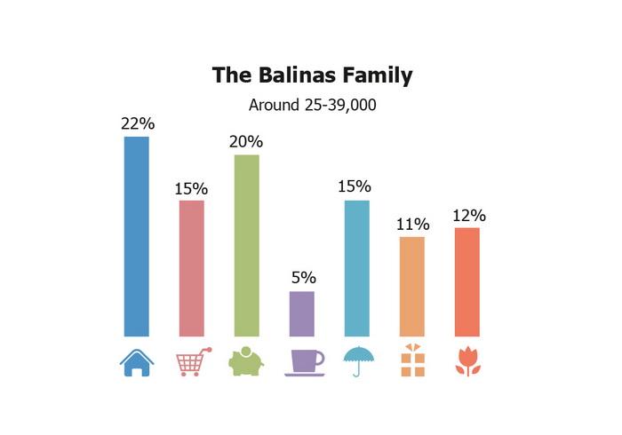 Balinas