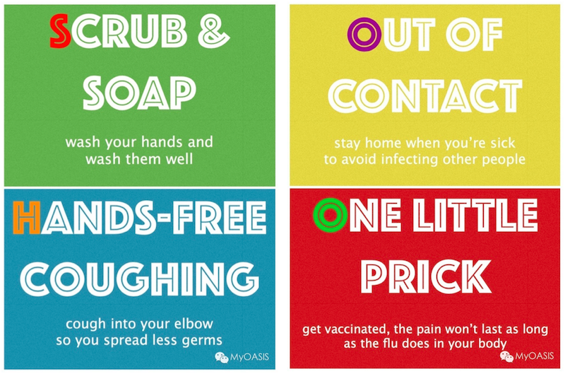 flu hygiene rules