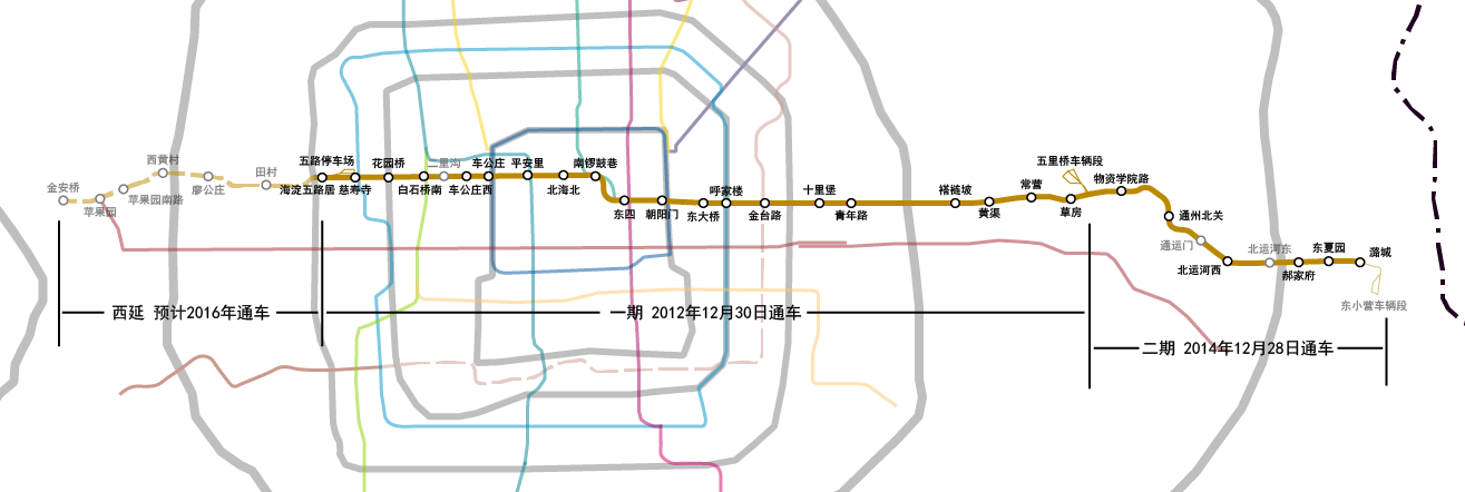 Beijing Subway Map 2017 Legend.What To See Near Beijing Subway Line 6 S Newly Opened Western Stations